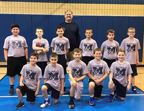 Roosevelt Boys Basketball